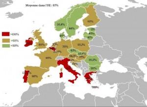 Deficyt w UE