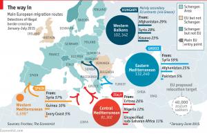Migracje w półrocze 2015